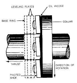 Vdo besides HVAC010 moreover Stihl Ht 101 Pole Saw Parts Diagram further 501518108477618651 also 2003 Ford Explorer Sport Spark Plug Wiring Diagram. on oil pump car