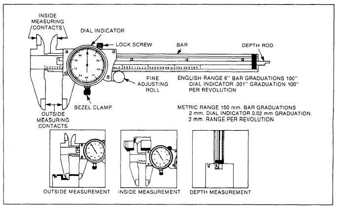 move the indicator toward the shaft until the sensor button just touches  the surface you wish to measure  5  continue moving the indicator slowly  toward the