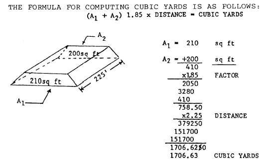 Figure 4-12.-Computing cubic yards of cross sections.
