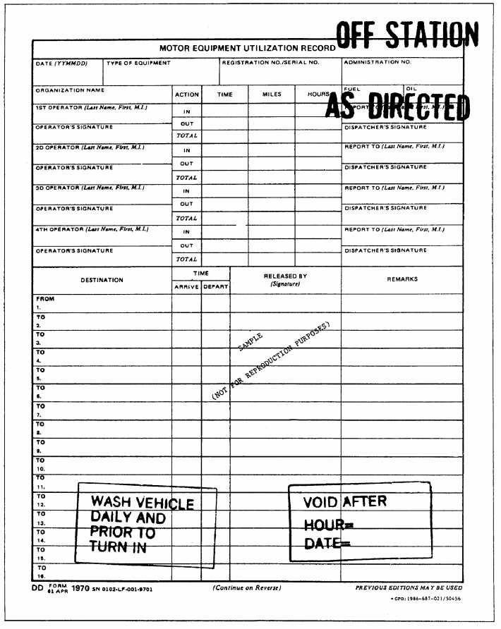 Figure 1-6.Motor Vehicle Utilization Record, Dd Form 1970 (Front).