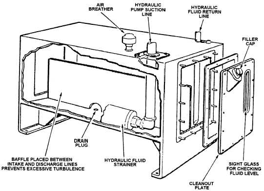 Starbucks Barista Drawing 2 additionally 14018 273 additionally Starting Air System also Car Brake System also AH810E07. on hydraulic system schematic