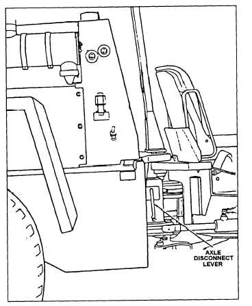 Figure 8 5 Axle Disconnect Lever 193