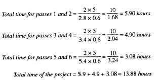 Grader Estimates