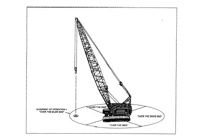 swing radius for a crane at a construction site should be roped off for proper safety