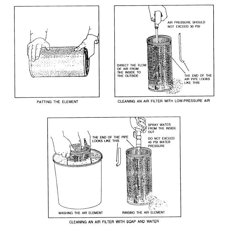Figure 1 37 Dry Filter Cleaning