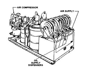 Figure 14 31 Components Of A Generator 409