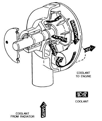 Water Pump 46