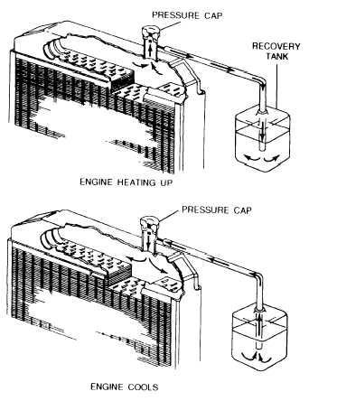 Air Cooling Systems 48