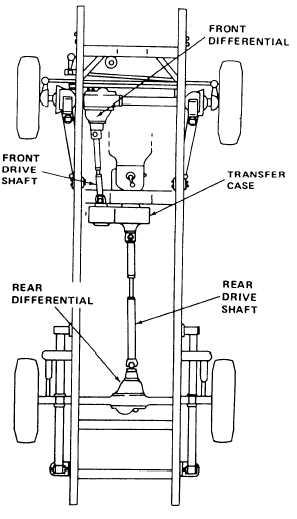 Auxiliary Transmission