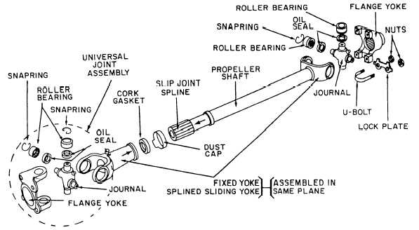 Propeller Shaft Assemblies - 14081_59