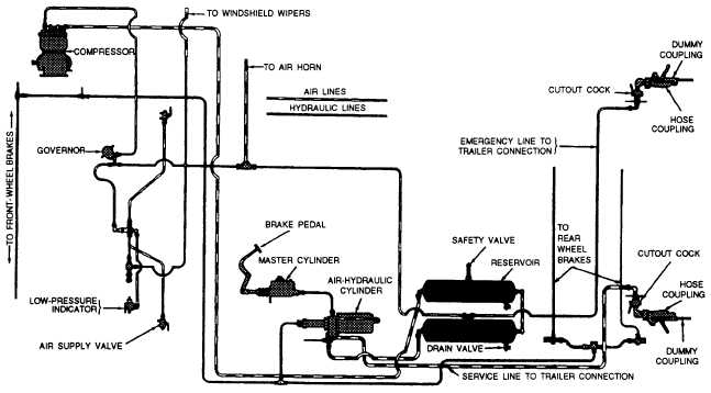 semi tractor engine diagram