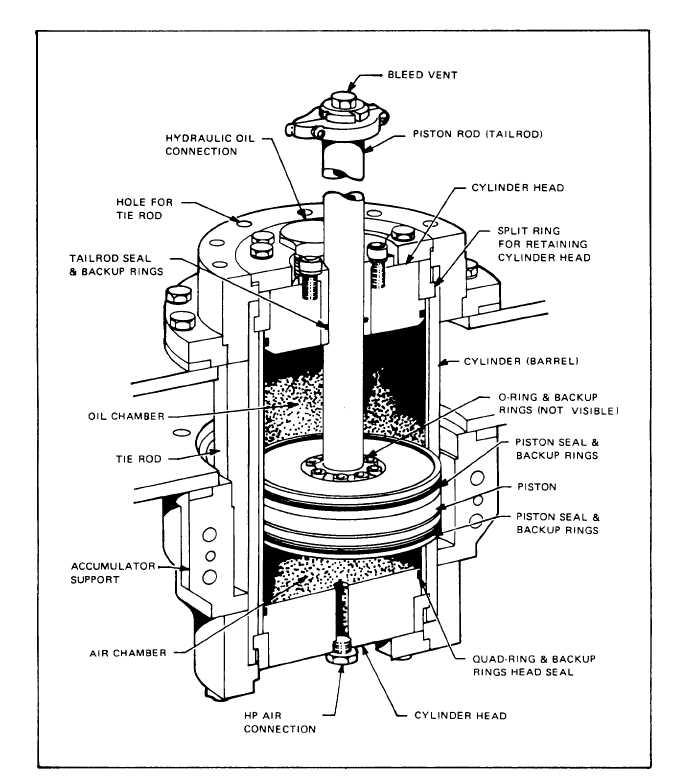 piston engine cross section  piston  free engine image for