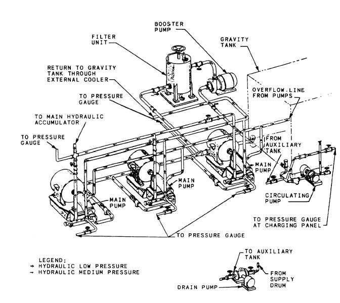 types of diagrams rh enginemechanics tpub com pictorial diagram defined