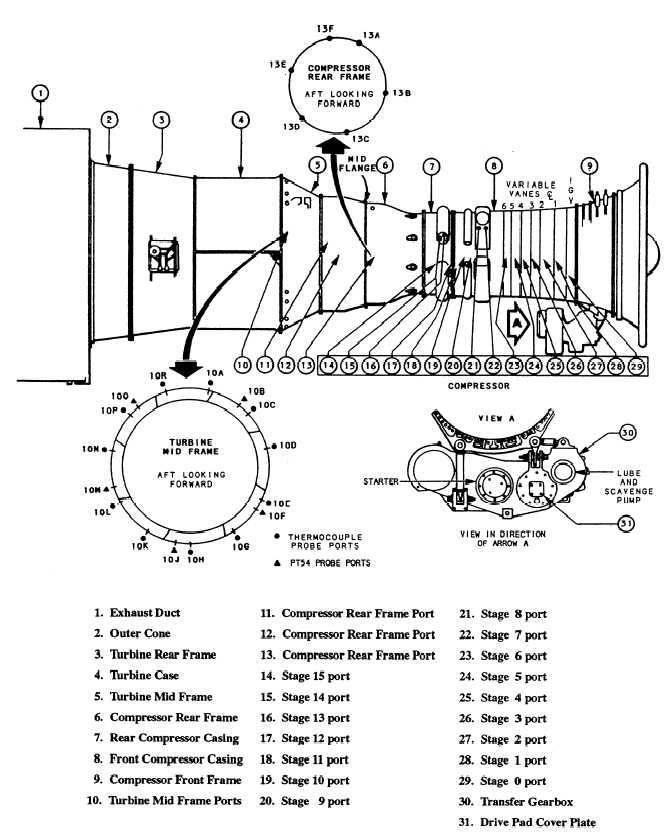 Figure 2 7 Borescope Inspection Ports