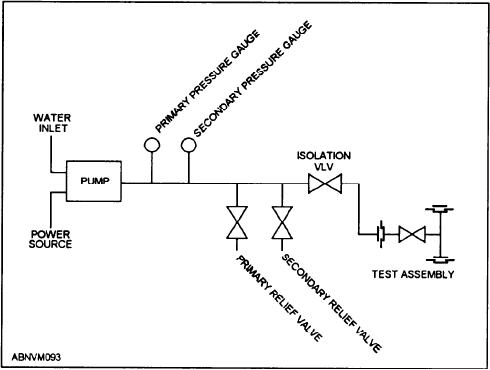 piping hydrotest diagram wiring diagram updatehydrostatic testing equipment enzymatic reaction diagram piping hydrotest diagram